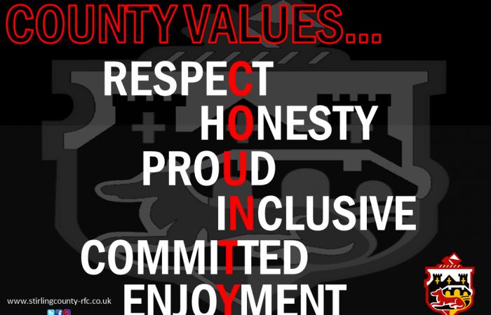 Values (A4 Land)